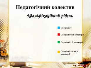 Педагогічний колектив Кваліфікаційний рівень Спеціаліст Спеціаліст ІІ категорії