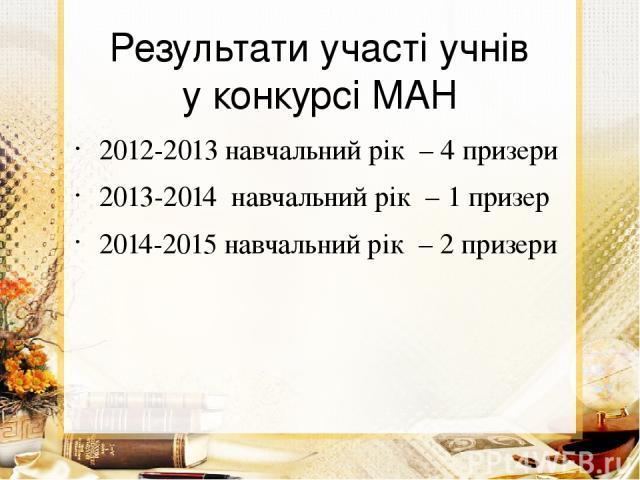 Результати участі учнів у конкурсі МАН 2012-2013 навчальний рік – 4 призери 2013-2014 навчальний рік – 1 призер 2014-2015 навчальний рік – 2 призери