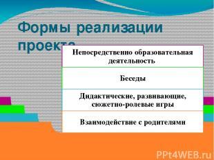 Формы реализации проекта Непосредственно образовательная деятельность Беседы Дид