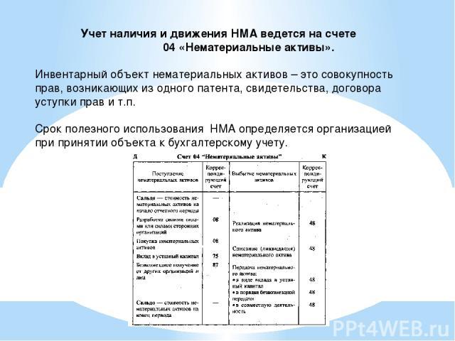 Учет наличия и движения НМА ведется на счете 04 «Нематериальные активы». Инвентарный объект нематериальных активов – это совокупность прав, возникающих из одного патента, свидетельства, договора уступки прав и т.п. Срок полезного использования НМА о…