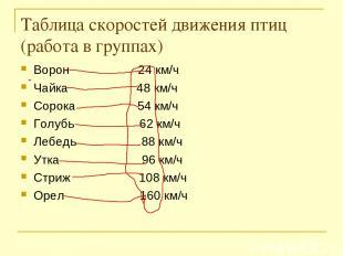 Таблица скоростей движения птиц (работа в группах) Ворон 24 км/ч Чайка 48 км/ч С
