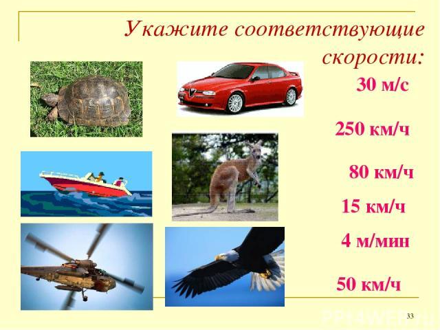 Укажите соответствующие скорости: * 30 м/с 250 км/ч 80 км/ч 15 км/ч 4 м/мин 50 км/ч