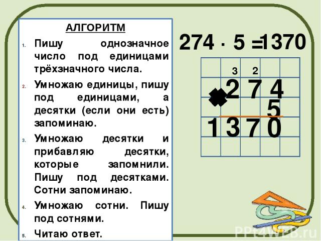 АЛГОРИТМ Пишу однозначное число под единицами трёхзначного числа. Умножаю единицы, пишу под единицами, а десятки (если они есть) запоминаю. Умножаю десятки и прибавляю десятки, которые запомнили. Пишу под десятками. Сотни запоминаю. Умножаю сотни. П…