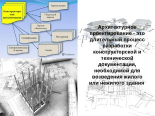 Архитектурное проектирование - это длительный процесс разработки конструкторской