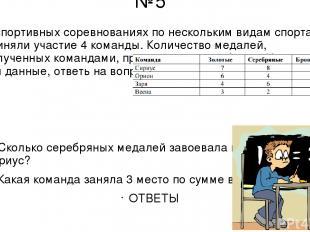 №5 В спортивных соревнованиях по нескольким видам спорта приняли участие 4 коман