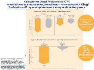 Сыворотки Obagi Professional-C™: клинические исследования доказывают, что сыворо