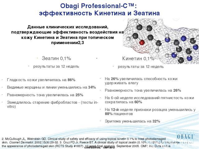 Obagi Professional-C™: эффективность Кинетина и Зеатина Зеатин 0,1% результаты за 12 недель Гладкость кожи увеличилась на 86% Видимые морщины и линии уменьшились на 34% Равномерность тона увеличилась на 25% Замедлилось старение фибробластов - (тесты…