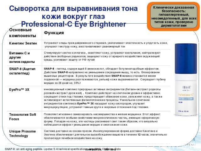 SNAP-8: an anti-aging peptide. Lipotec S.A.technical specifications, July 2005. OMP, Inc. Data on file. Сыворотка для выравнивания тона кожи вокруг глаз Professional-C Eye Brightener Клинически доказанная безопасность: гипоаллергенный, некомедогенны…
