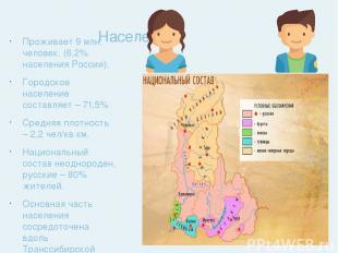 Население Проживает 9 млн. человек. (6,2% населения России). Городское население