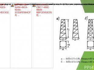 а —b/H=1/1÷1/8; Hмакс=40 м; б —b/H=1/1÷1/8;Hмакс=40 м);