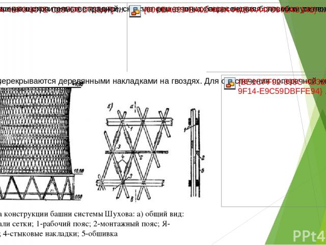 Схема конструкции башни системы Шухова: а) общий вид: б) детали сетки; 1-рабочий пояс; 2-монтажный пояс; Я-болты; 4-стыковые накладки; 5-обшивка