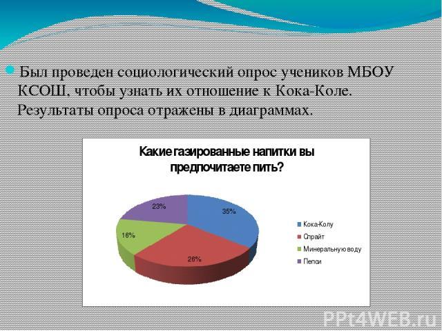 Был проведен социологический опрос учеников МБОУ КСОШ, чтобы узнать их отношение к Кока-Коле. Результаты опроса отражены в диаграммах.