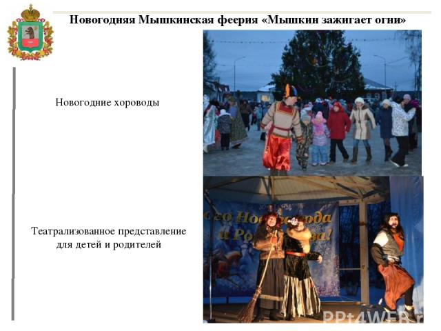 Новогодние хороводы Театрализованное представление для детей и родителей Новогодняя Мышкинская феерия «Мышкин зажигает огни»