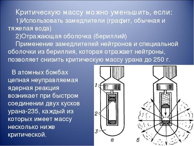 Критическую массу можно уменьшить, если: Использовать замедлители (графит, обычная и тяжелая вода) Отражающая оболочка (бериллий) Применение замедлителей нейтронов и специальной оболочки из бериллия, которая отражает нейтроны, позволяет снизить крит…