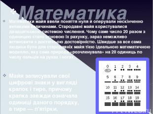 Математика Математики майя ввели поняття нуля й оперували нескінченно великими в