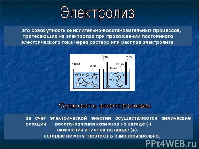 за счет электрической энергии осуществляются химические реакции - восстановления катионов на катоде (-) - окисления анионов на аноде (+), которые не могут протекать самопроизвольно. это совокупность окислительно-восстановительных процессов, протекаю…