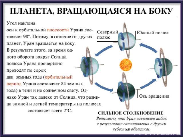 ОСОБЕННОСТИ ЧЕТВЕРТАЯ И САМАЯ МАЛАЯ ИЗ ПЛАНЕТ ГАЗОВЫХ ГИГАНТОВ; БОЛЬШОЕ СИНЕЕ ПЯТНО – ГИГАНТСКИЙ УРАГАН (САМЫЙ СИЛЬНЫЙ); СИНЕ-ЗЕЛЕНЫЙ ЦВЕТ – МЕТАНОВАЯ АТМОСФЕРА; ИМЕЕТ СИСТЕМУ КОЛЕЦ; СПУТНИК ТРИТОН – САМЫЙ ХОЛОДНЫЙ ОБЪЕКТ СОЛНЕЧНОЙ СИСТЕМЫ, t НА ПОВ…