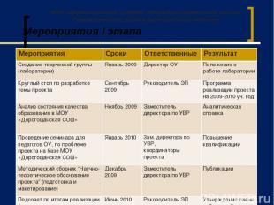 Мероприятия I этапа МОУ «Дорогощанская средняя общеобразовательная школа» Грайво