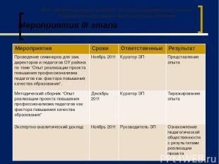 Мероприятия III этапа МОУ «Дорогощанская средняя общеобразовательная школа» Грай