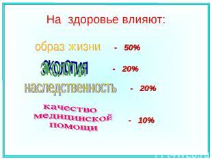 На здоровье влияют: - 50% - 20% - 20% - 10%