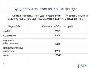 Сущность и понятие основных фондов * Состав основных фондов предприятия – перече