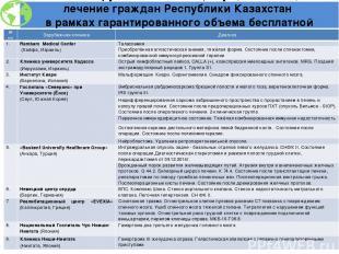 Список зарубежных клиник, осуществляющих лечение граждан Республики Казахстан в