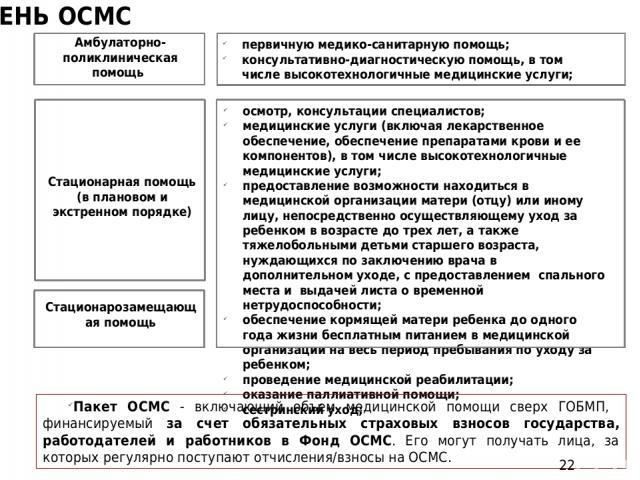 Стационарозамещающая помощь Стационарная помощь (в плановом и экстренном порядке) первичную медико-санитарную помощь; консультативно-диагностическую помощь, в том числе высокотехнологичные медицинские услуги; осмотр, консультации специалистов; медиц…