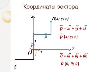 Координаты векторa x y A(x; y; z) 1 1 1 z р i р {х; у; z} 0 {0; 0; 0} k j