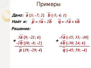 Примеры Дано: Найти: Решение: + + а {3; -7; 2} b {-5; 4; 1} 3а {9; -21; 6} -2b {