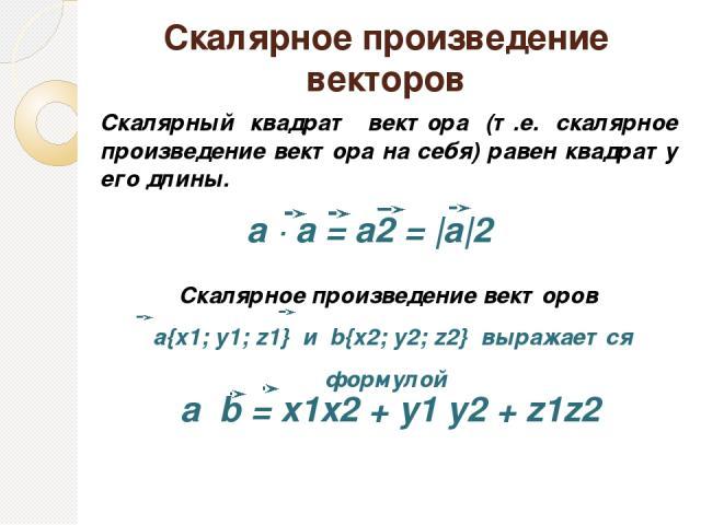 Скалярное произведение векторов Скалярный квадрат вектора (т.е. скалярное произведение вектора на себя) равен квадрату его длины. a ∙ a = a2 = |a|2 a b = x1x2 + y1 y2 + z1z2 Скалярное произведение векторов a{x1; y1; z1} и b{x2; y2; z2} выражается формулой