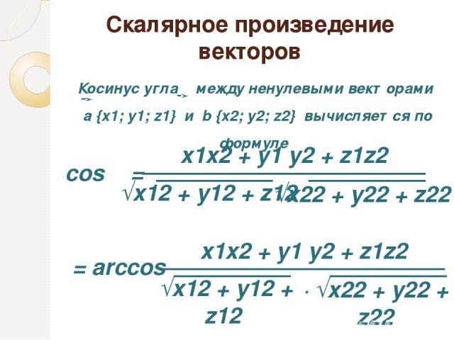Скалярное произведение векторов x1x2 + y1 y2 + z1z2 cos α = Косинус угла α между ненулевыми векторами a {x1; y1; z1} и b {x2; y2; z2} вычисляется по формуле