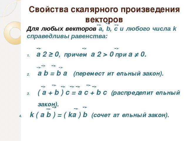 Свойства скалярного произведения векторов a 2 ≥ 0, причем a 2 > 0 при а ≠ 0. Для любых векторов a, b, c и любого числа k справедливы равенства: a b = b a (переместительный закон). ( a + b ) c = a c + b c (распределительный закон). k ( a b ) = ( ka )…