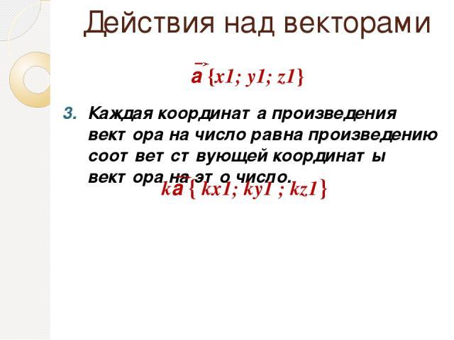 Действия над векторами Каждая координата произведения вектора на число равна произведению соответствующей координаты вектора на это число. а {х1; у1; z1} kа { kх1; kу1 ; kz1}