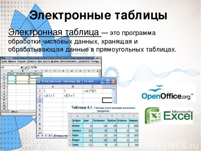 Электронные таблицы Электронная таблица — это программа обработки числовых данных, хранящая и обрабатывающая данные в прямоугольных таблицах.