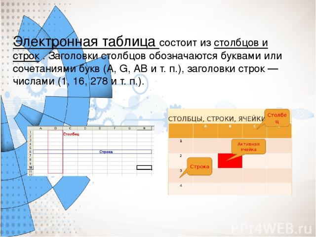 Электронная таблица состоит изстолбцов и строк. Заголовки столбцов обозначаются буквами или сочетаниями букв (A, G, АВ и т. п.), заголовки строк — числами (1, 16, 278 и т. п.).