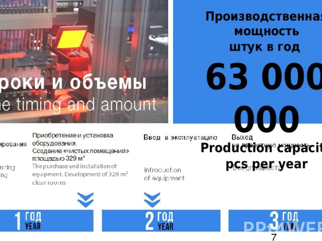 Производственная мощность штук в год 63 000 000 Production capacity pcs per year