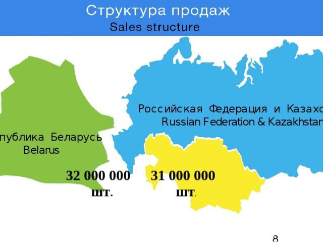Республика Беларусь Belarus Российская Федерация и Казахстан Russian Federation & Kazakhstan