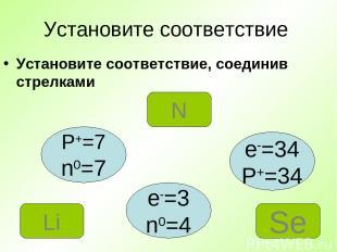 Установите соответствие Установите соответствие, соединив стрелками P+=7 n0=7 e-