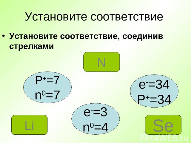 Установите соответствие Установите соответствие, соединив стрелками P+=7 n0=7 e-=34 P+=34 e-=3 n0=4 N Se Li