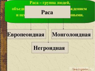 Европеоидная Негроидная Монголоидная Раса – группа людей, объединённых общим про
