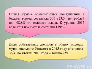 Доля собственных доходов в общих доходах муниципального бюджета в 2015 году сост