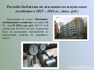 Расходы бюджета на жилищно-коммунальное хозяйство в 2015 – 2016 гг., (тыс. руб.)