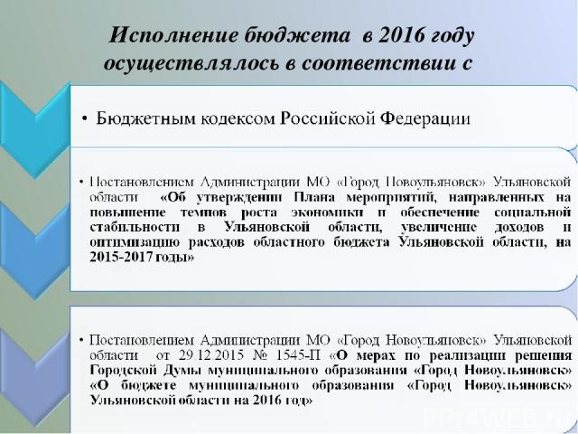 Исполнение бюджета в 2016 году осуществлялось в соответствии с