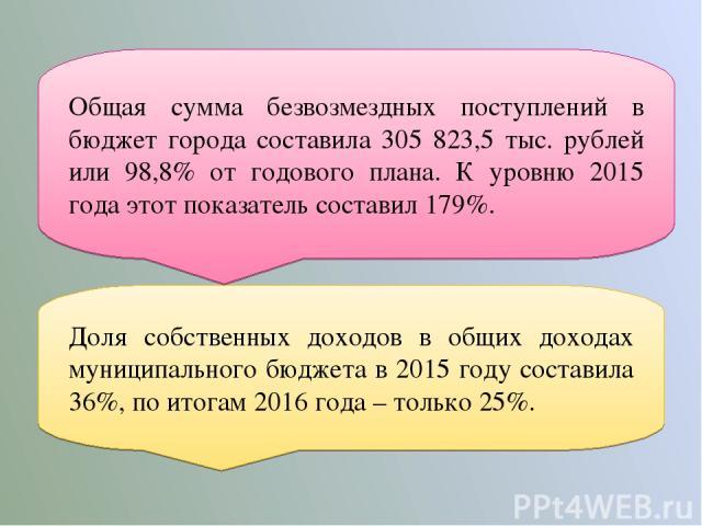 Доля собственных доходов в общих доходах муниципального бюджета в 2015 году составила 36%, по итогам 2016 года – только 25%. Общая сумма безвозмездных поступлений в бюджет города составила 305 823,5 тыс. рублей или 98,8% от годового плана. К уровню …