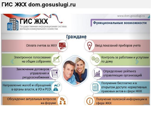 ГИС ЖКХ dom.gosuslugi.ru