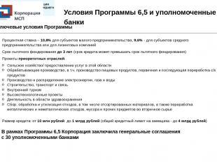 Условия Программы 6,5 и уполномоченные банки Процентная ставка – 10,6% для субъе