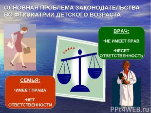 ОСНОВНАЯ ПРОБЛЕМА ЗАКОНОДАТЕЛЬСТВА ВО ФТИЗИАТРИИ ДЕТСКОГО ВОЗРАСТА А СЕМЬЯ: ИМЕЕ