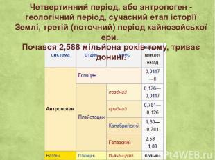 Четвертинний період, або антропоген - геологічний період, сучасний етап історії