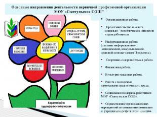 Основные направления деятельности первичной профсоюзной организации МОУ «Сынтуль