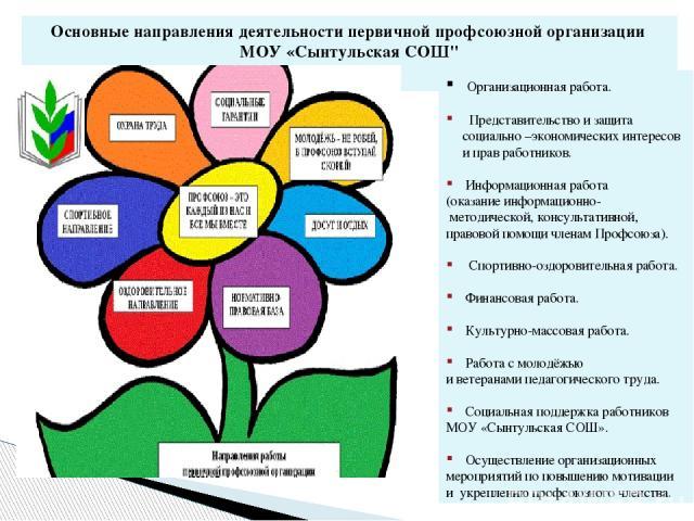 Основные направления деятельности первичной профсоюзной организации МОУ «Сынтульская СОШ